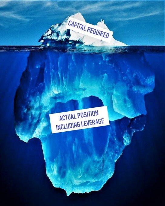 Leverage Iceberg