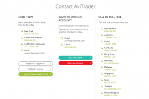 AxiTrader Contacts