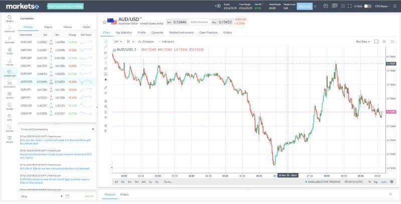 Marketsx Chart