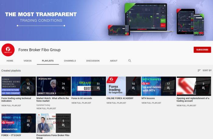 FIBO Video Education
